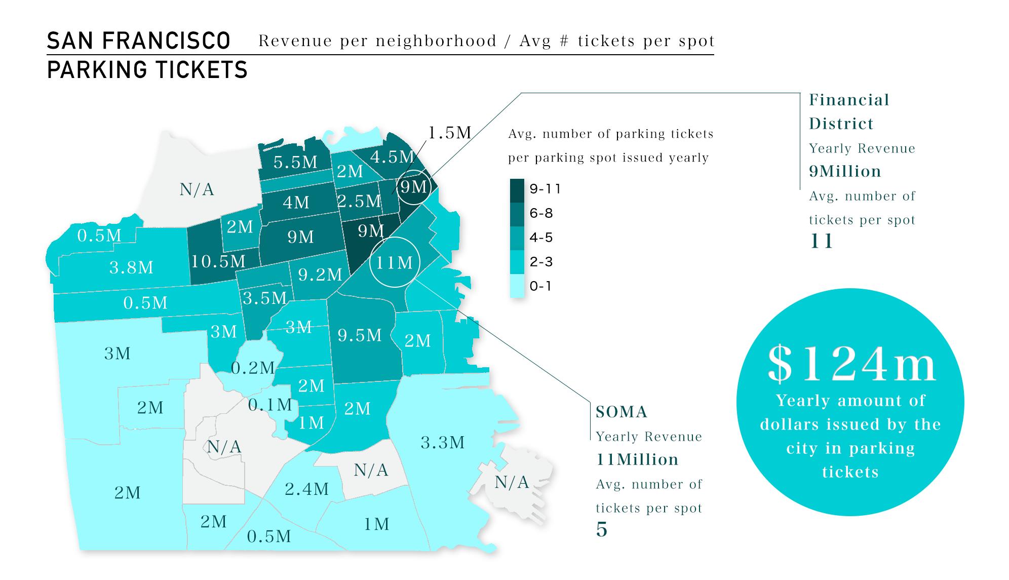sf parking tickets by neighborhood
