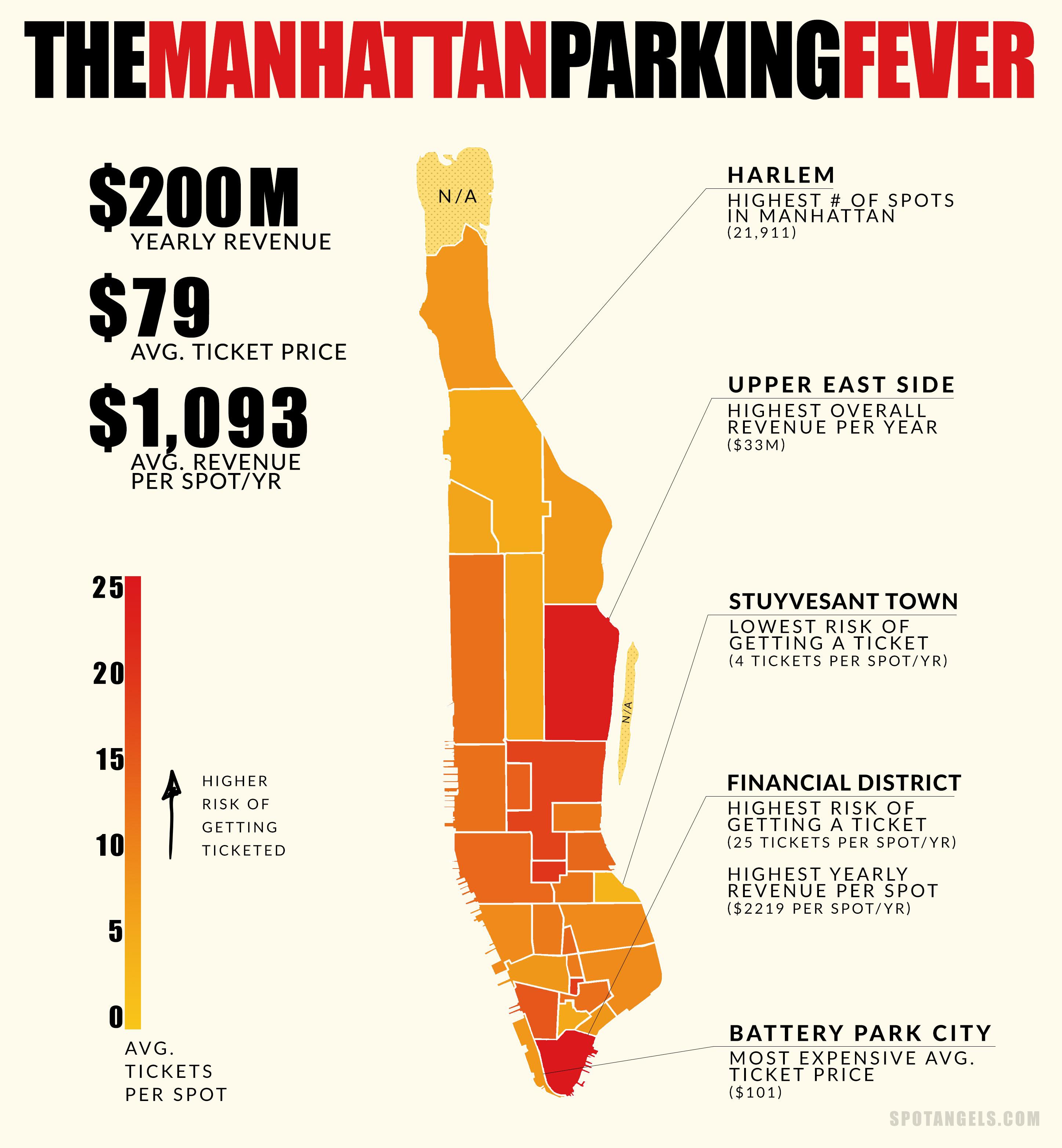 Manhattan-Parking-Tickets-Graph